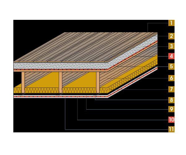 Isolation phonique plancher bois isolation acoustique - Isolation phonique plancher ...