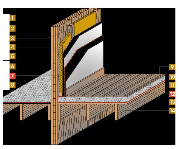 cbw 1 cbw 2 isolation acoustique pour murs mitoyens en bois massif home eos expert en. Black Bedroom Furniture Sets. Home Design Ideas